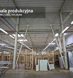 Działka i hala produkcyjna